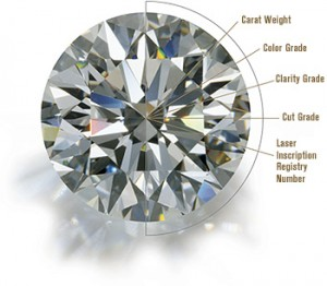 home_diamond_4cs-300x262 Diamonds