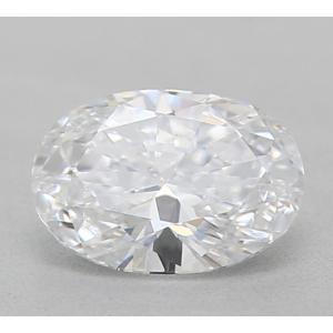 Oval 0.31 carat D VS1 Photo